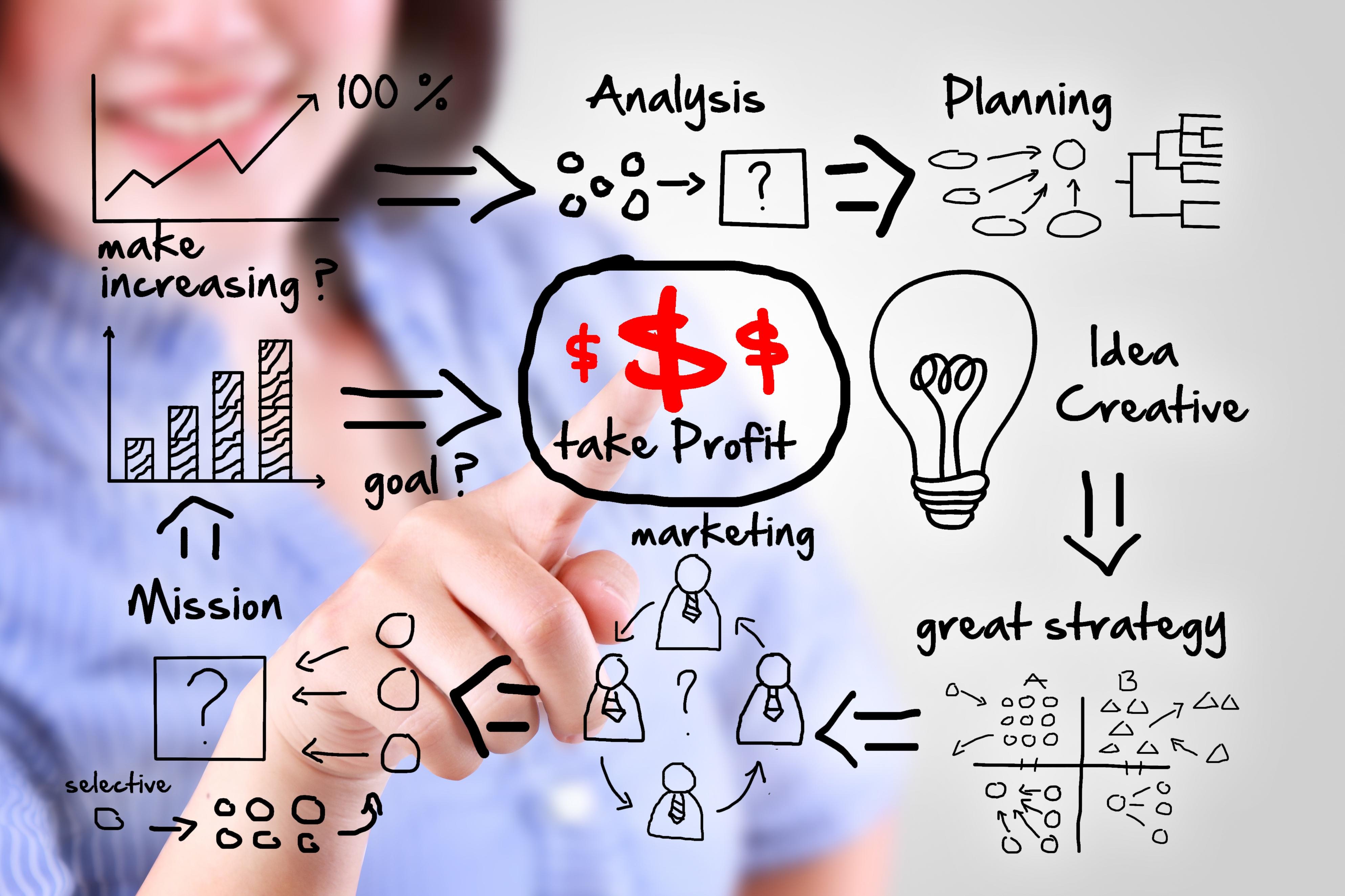 Instrumente pentru analiza afaceri